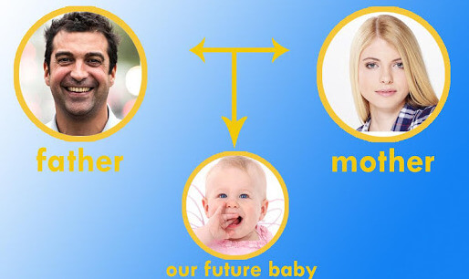 Best 15 Future Baby Generator Apps For Android And iOS